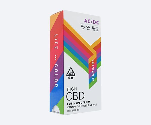 Cannabis Tincture Boxes