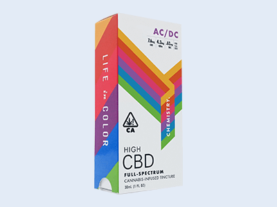 Custom Printed CBD Hemp Tincture Boxes